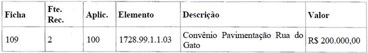tabela 2 lei 439 2018