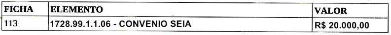 tabela 2 lei 440 2018